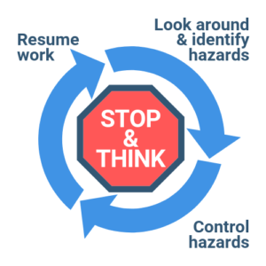 stop and think infographic