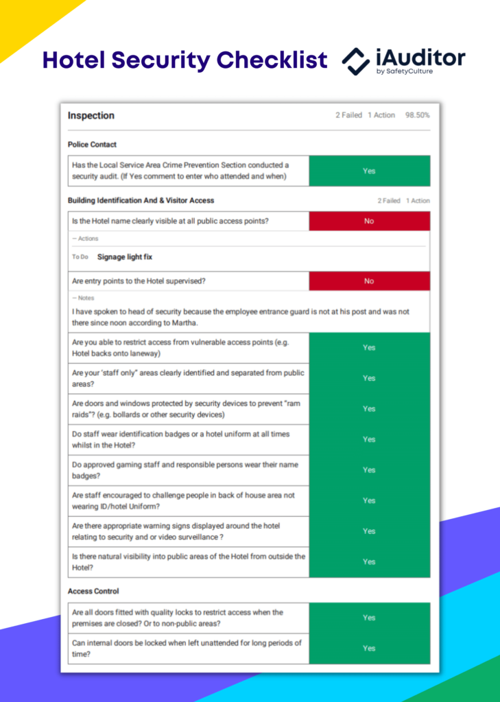 hotel security checklist template
