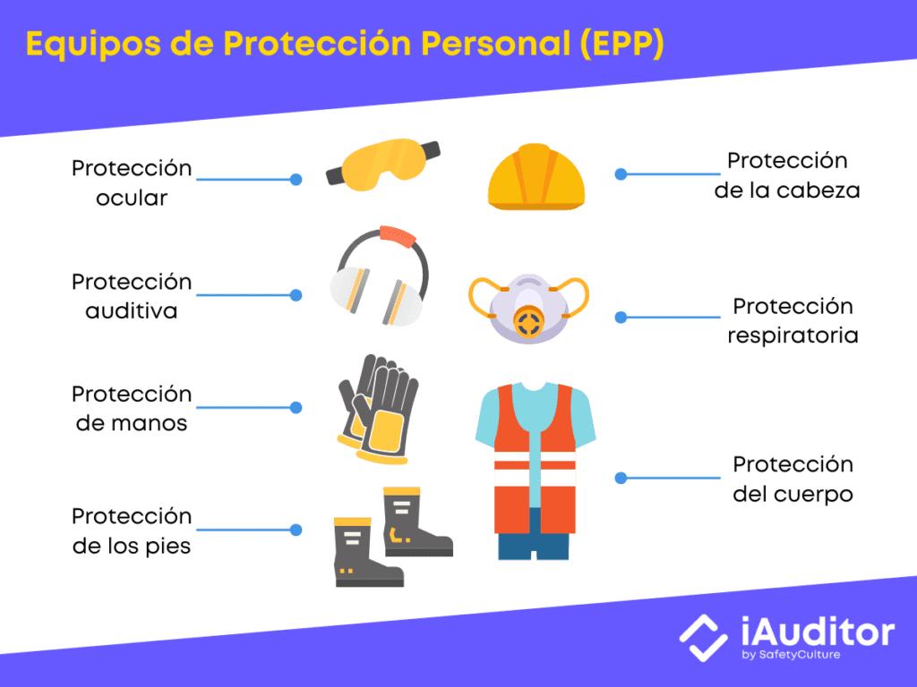 Equipos de Protección Personal (EPP)