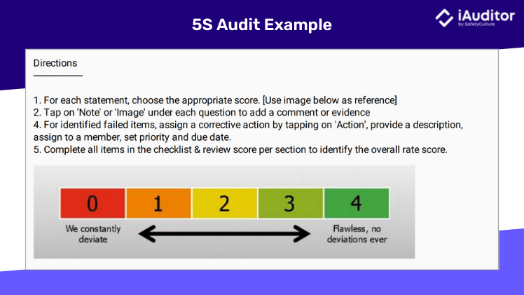 5s audit example